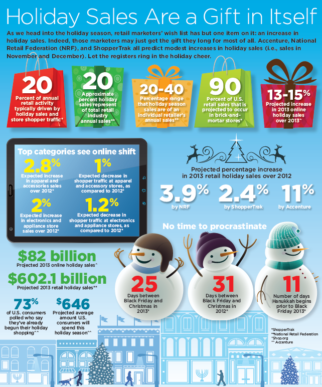 holiday_marketing_infographic_2013