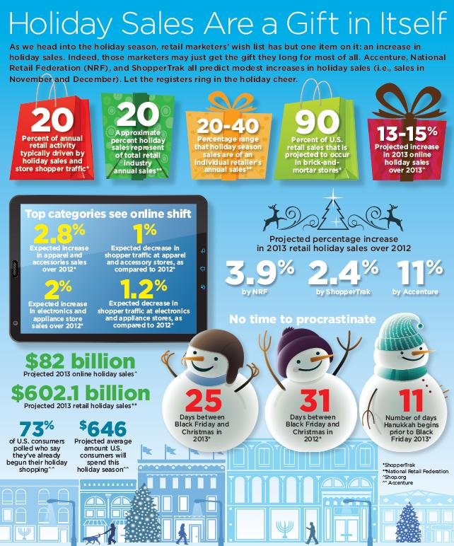 holiday_marketing_infographic_2013