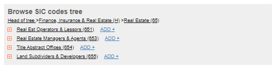 Real Estate SIC Codes